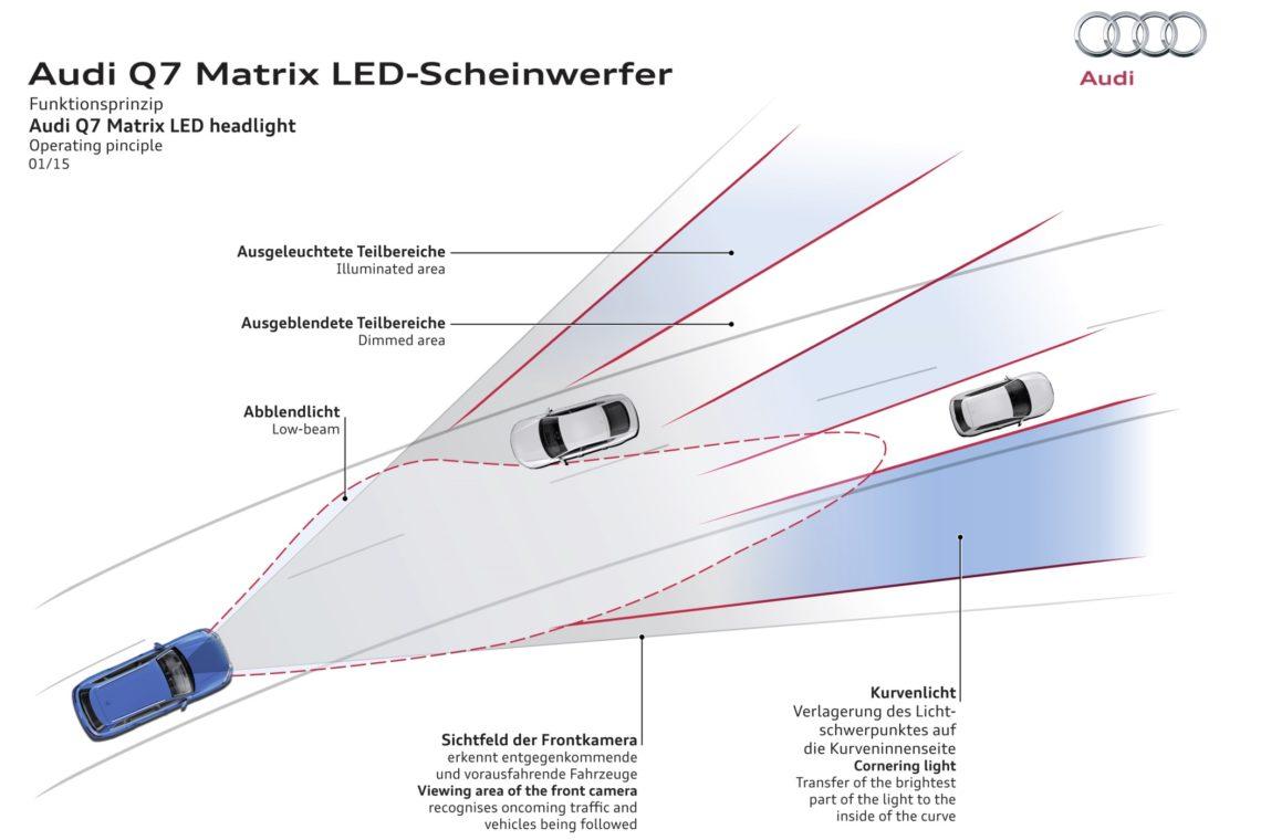 lichtrevolution bei den auto scheinwerfern. Black Bedroom Furniture Sets. Home Design Ideas